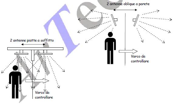 accessi-manilibere-1